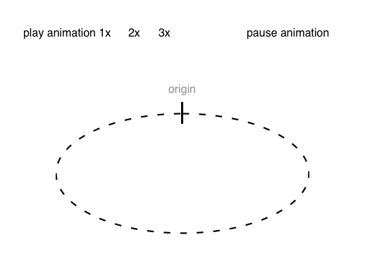 Animated dash SVG line without JavaScript - Template Gallery