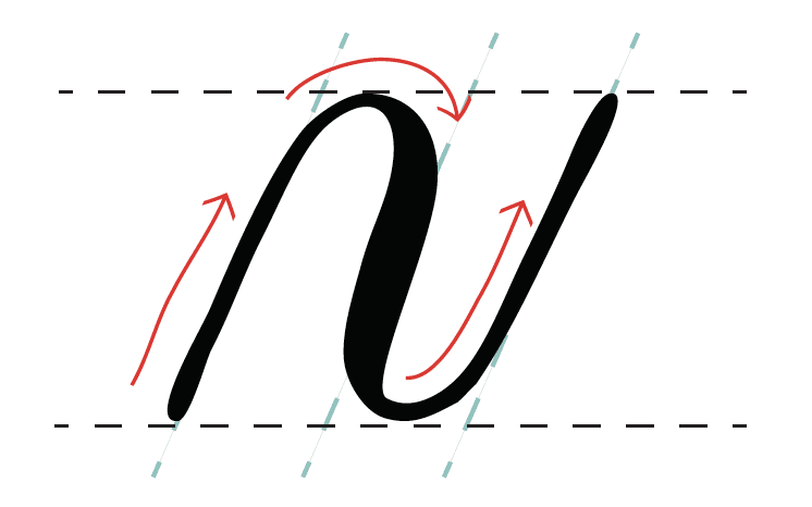 compound-stroke-learn-calligraphy
